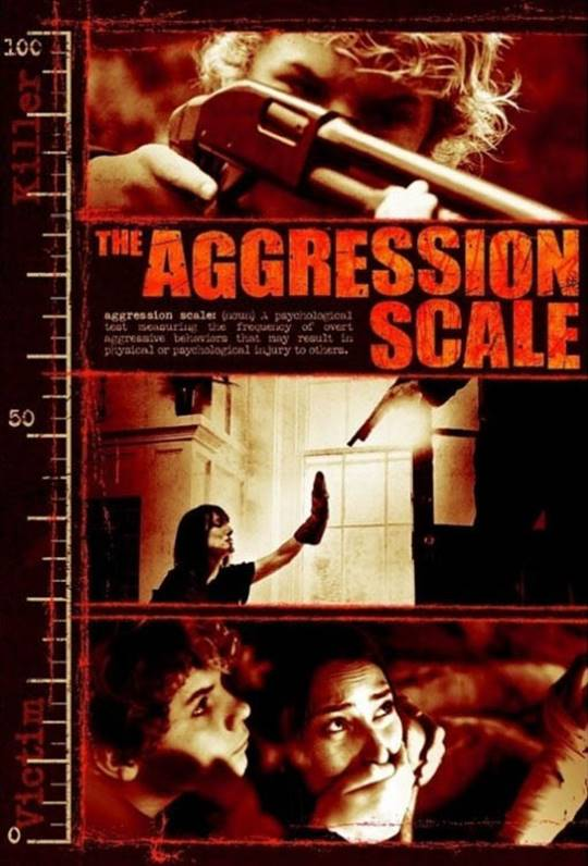 The Aggression Scale Large Poster